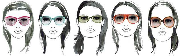 how to choose sunglasses for your face shape
